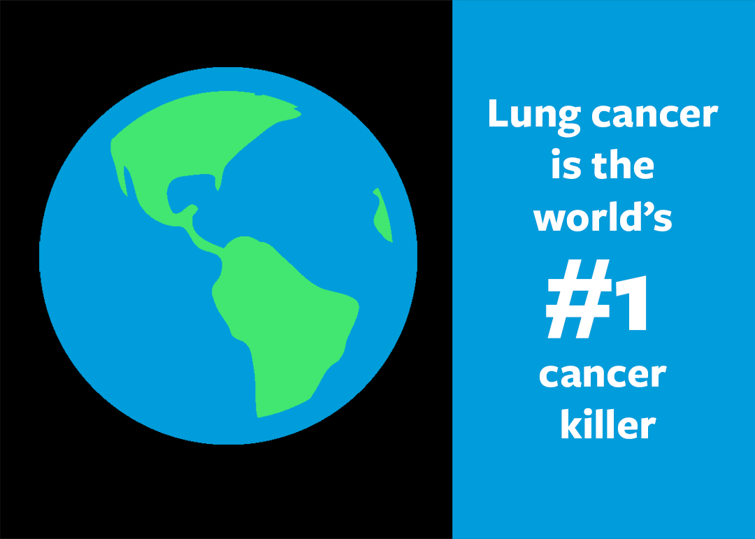Lung cancer is the #1 cancer killer